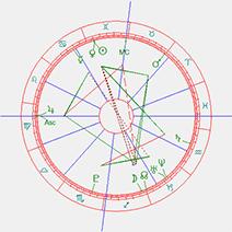 horoscoop Dafne Schippers