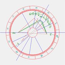 horoscoop Geraldine Kemper