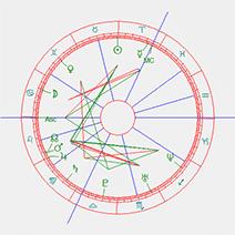 Horoscoop-Waylon
