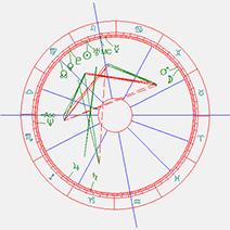 Horoscoop Jeroen Pauw