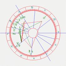 Lil' Kleine horoscoop