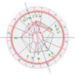 horoscoo Maxima