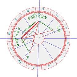 horoscoop Sabine Hagedoren