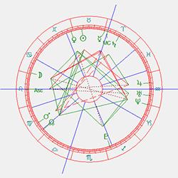 Horoscoop Frenkie de Jong