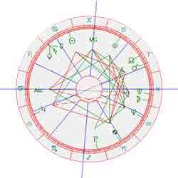 horoscoop Alexia-