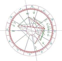 Horoscoop Barack-Obama