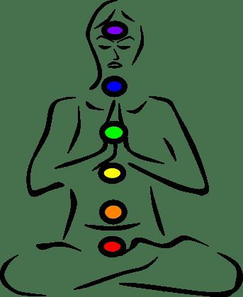 chakra's lichaam