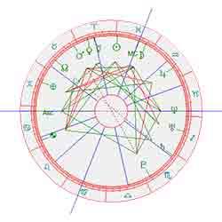 horoscoop Yolanthe cabau van kasbergen