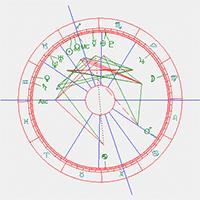 Horoscoop Lieke Martens