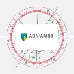 AstroAct ABN-AMRO Bank-horoscoop