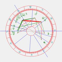 horoscoop Ali.B