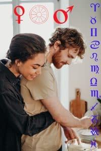 liefdeshoroscoop bestellen astrokunst