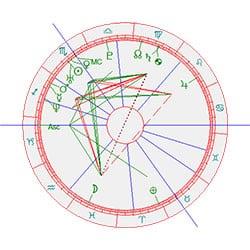 horoscoop Evi Hanssen-